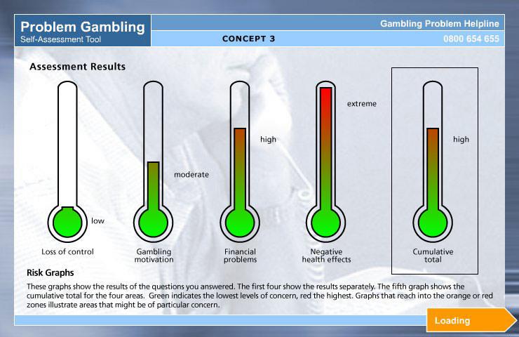 Gambling probem assessment coushatta casino lousiana